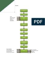 Descripcion del proceso productivo arreglado.docx