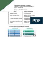 Automatizacion de pruebas de software.docx