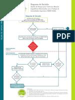 2. Diagrama de Decisión (AFICHE).pdf