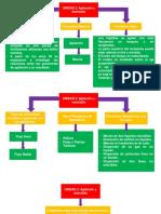 mapa conceptual unidad 2.pptx