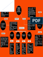 Mapa mental evidencia 1 fase 4.pdf