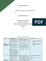 saramendozacuadrocomparativoactividad-150327080621-conversion-gate01.pdf