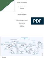 Actividad 5 Mapa la voz.pdf