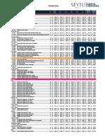 C Lista Precios Belleza Frontera 270919.pdf
