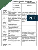 CRONOGRAMA DE DESARROLLO DEL CURSO_GR2_2017B.pdf