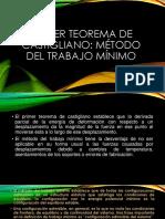 METODO DEL TRABAJO MINIMO.pptx