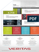 Enterprise Data Services