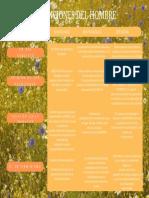 dimenciones del hombre.pdf