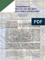 Comparison_DNP_60870_61850_2012-07-21_p