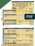 Md Sba Loan Chart
