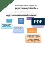 tarea 4 terapia conductual.docx