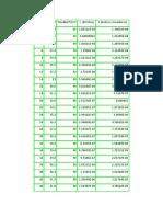 graficas de pasteurizacion