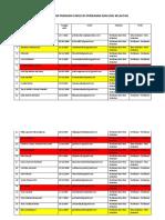 Data Pita Medik Pramuda Fakultas Perikanan Dan Ilmu Kelautan