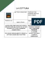 2 Cl Cottura Tab