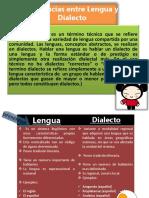 Diferencias entre Lengua y Dialecto.pptx