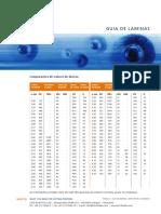 Tabela de dureza HRc para RT.pdf