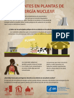 infographic_nuclear_power_plant_es.pdf