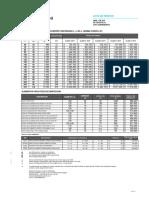 LISTA DE PRECIOS 2019 - VERSION 11 ABRIL - TUBERIA REFORZADA Y POZOS.pdf