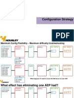 Access Policy Configuration Strategy