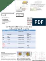 Verification of the Calculation 2x1 Rectangular Patch Antenna