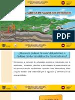 Cadena de valor del petróleo.pdf