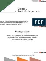 Proceso de obtención de personas.pptx