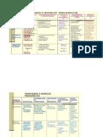 PEDAGOGÍA CRÍTICA Didáctica General I Integrantes 1.docx