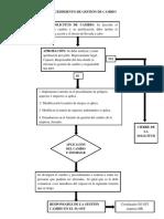 FLUJOGRAMA GESTIÓN DEL CAMBIO.docx