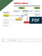 FLUJOGRAMA DE ATENCION ACCIDENTES DE TRABAJO.DOCX
