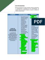 CORRECION 2 ENTREGA PODER DE NEGOCIACION PROVEEDORES 1.docx