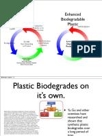 101792922-Biodegradable-Plastic-Enhancing-Energy-Generation.pdf