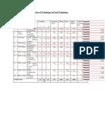 kuk food tech full syllabus58ft.pdf