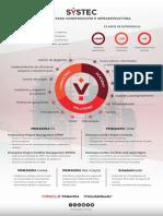 Soluciones para proyectos de construccion e infraestructura v3.pdf