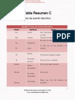 Tabla_C_Uso_de_acento_diacritico_5deea19f1e993_e.pdf