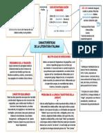 Gráfico características de la Lit.Ital..docx