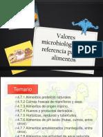 Valores_microbiologicos_de_referencia_pa.pptx