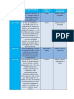 API3.PENAL2.docx