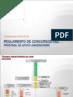 Concursos PAU.ppt