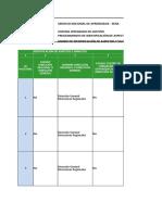Formato Matriz Identificacion de Aspectos y Valoracion de Impactos Ambientales