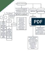 industria alimenticia.pdf