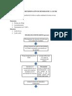 PROCESO DE DETERMINACIÓN DE DENSIDAD DE LA LECHE.docx