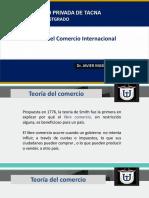 4. Teoria del Comercio Internacional.pptx
