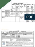 2°-Planeación-Digital-NEM-Diciembre-2019.docx