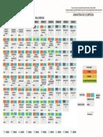 Malla_curricular_AE_actualizada_GRI.pdf