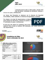 Informe Pqr's Empresa de Hidrocarburos