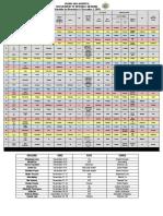 13.3 Rotation and Duty Schedule Nov 4-Dec1