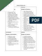 EJEMPLO DE MATRIZ DOFA.docx