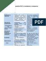 Cuadro Comparativo PLC