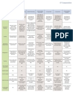 Entity Selection Chart CTCorporation