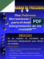 _DIAGRAMA DE PROCESOS_a.ppt